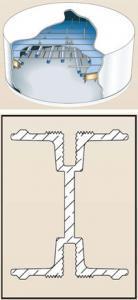 НМТ Aluminator™ Внутренняя плавающая крыша