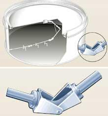 HMT PIVOT MASTER® Водоспуск для плавающей крыши